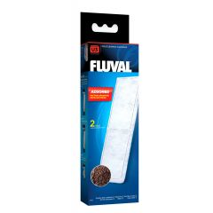 Fluval U Series Clearmax Cartridge 2 pack
